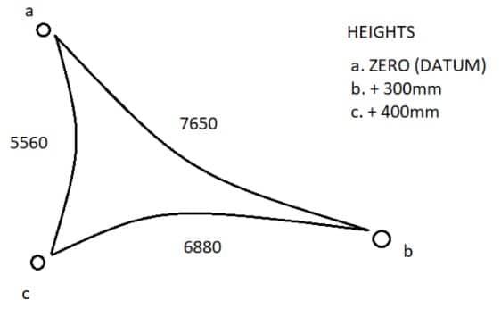 final measure up triangle shade sail